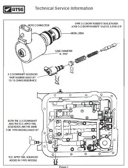 Ll on 1995 Buick Roadmaster Wiring Diagram
